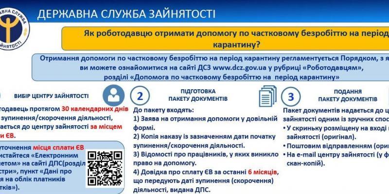 https://chg.dcz.gov.ua/sites/chg/files/styles/800x400/public/field/image/111_1.jpg?itok=d60sBNwt